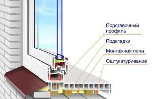 Как установить подоконник на балконе своими руками
