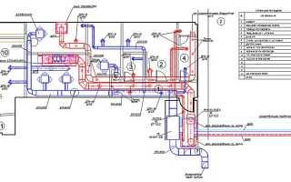Конденсат в вентиляции в частном доме: как избавиться от влаги в каналах и избежать ее повторного появления