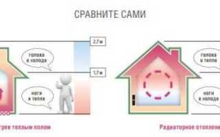 Лучший способ: как сделать теплые полы от водяного отопления своими руками