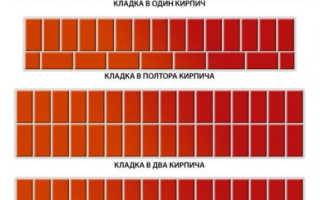 Как посчитать количество кирпича на стену и на весь дом: используем таблицу или калькулятор