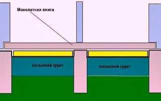 Как сделать черновой пол в деревянном доме: схемы работы по грунту и бетону