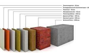 Как и чем производится утепление стен балкона или лоджии изнутри и снаружи