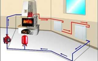 Разводка отопления в частном доме: естественная и принудительная циркуляция, система с одной и двумя трубами