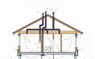 Нужна ли вентиляция в доме из бруса: преимущества и недостатки различных видов систем