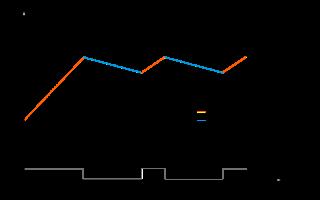 Инфракрасный теплый пол: расход электроэнергии, сколько потребляет, от чего зависит