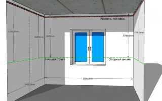 Как самому сделать красивый потолок из гипсокартона