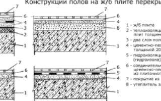 Утепление деревянного пола с подпольем