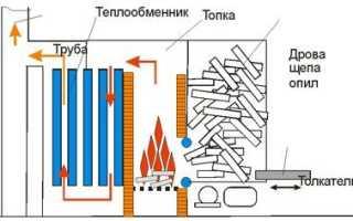 Как сделать котел водяного отопления своими руками: советы специалистов и алгоритм работы