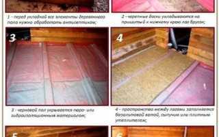 Утепление деревянного пола