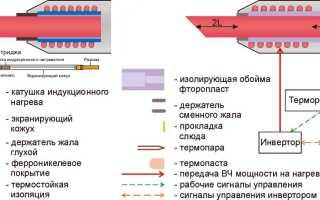 Как выбрать паяльник для пайки микросхем: основные характеристики и различия приборов