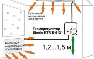 Как установить инфракрасный обогреватель: критерии выбора и процедура монтажа