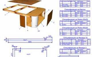 Как сделать диван Честер по готовым чертежам и схемам