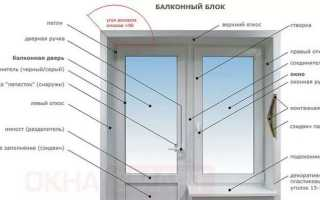 Как регулировать пластиковые двери балкона зимой и летом самостоятельно