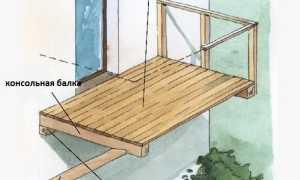 Как пристроить балкон к деревянному дому: виды конструкций, выбор материала и процесс монтажа