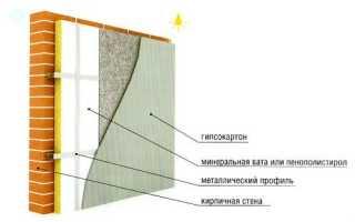 Как утеплить стены изнутри в квартире или в частном доме, важные нюансы и советы от профессионалов