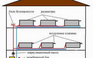 Как правильно сделать отопление в двухэтажном доме: схемы подключения системы, выбор оборудования
