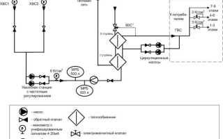 Циркуляционный насос для отопления как выбрать: основные критерии подбора для частного дома