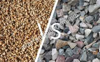 Фракция щебня для бетона: какой нужен наполнитель для различных видов конструкций