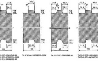 Гипсовый блок стеновой размеры и характеристики: состав и свойства материала, процесс укладки