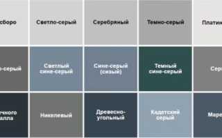 Интерьер в серых тонах: преимущества цветовой гаммы, использование в оформлении разных комнат