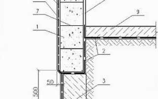 Полы по грунту в частном доме: как своими руками создать прочное и надежное основание своего жилища